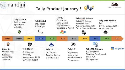Tally Journey
